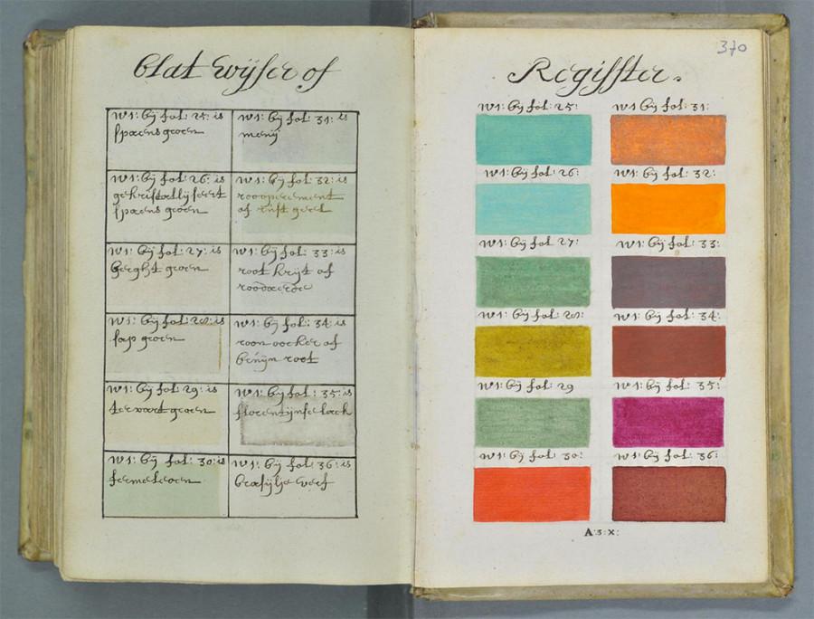 YG Mason   Art Class: A. Boogert - Traité des couleurs servant à la peinture à l'eau